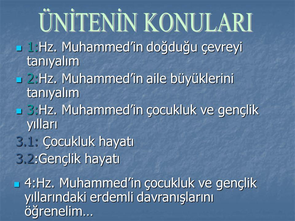 1:Hz. Muhammed'in doğduğu çevreyi tanıyalım 1:Hz.