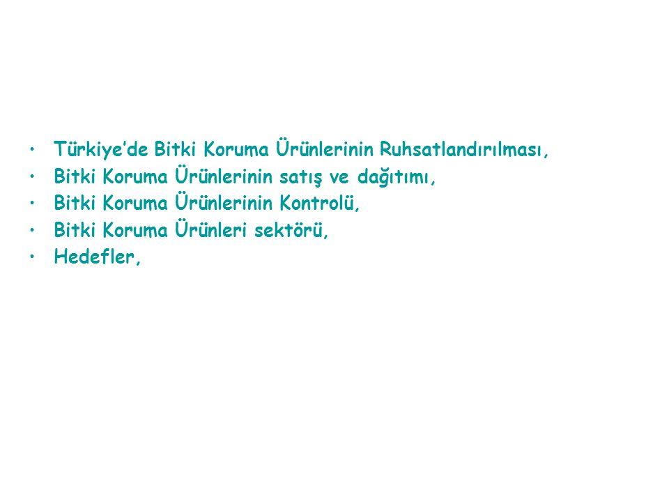 Türkiye'de Bitki Koruma Ürünlerinin Ruhsatlandırılması, Bitki Koruma Ürünlerinin satış ve dağıtımı, Bitki Koruma Ürünlerinin Kontrolü, Bitki Koruma Ürünleri sektörü, Hedefler,