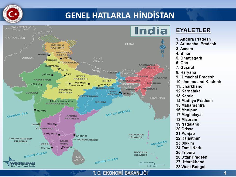 4 GENEL HATLARLA HİNDİSTAN EYALETLER 1. Andhra Pradesh 2. Arunachal Pradesh 3. Assam 4. Bihar 5. Chattisgarh 6. Goa 7. Gujarat 8. Haryana 9. Himachal