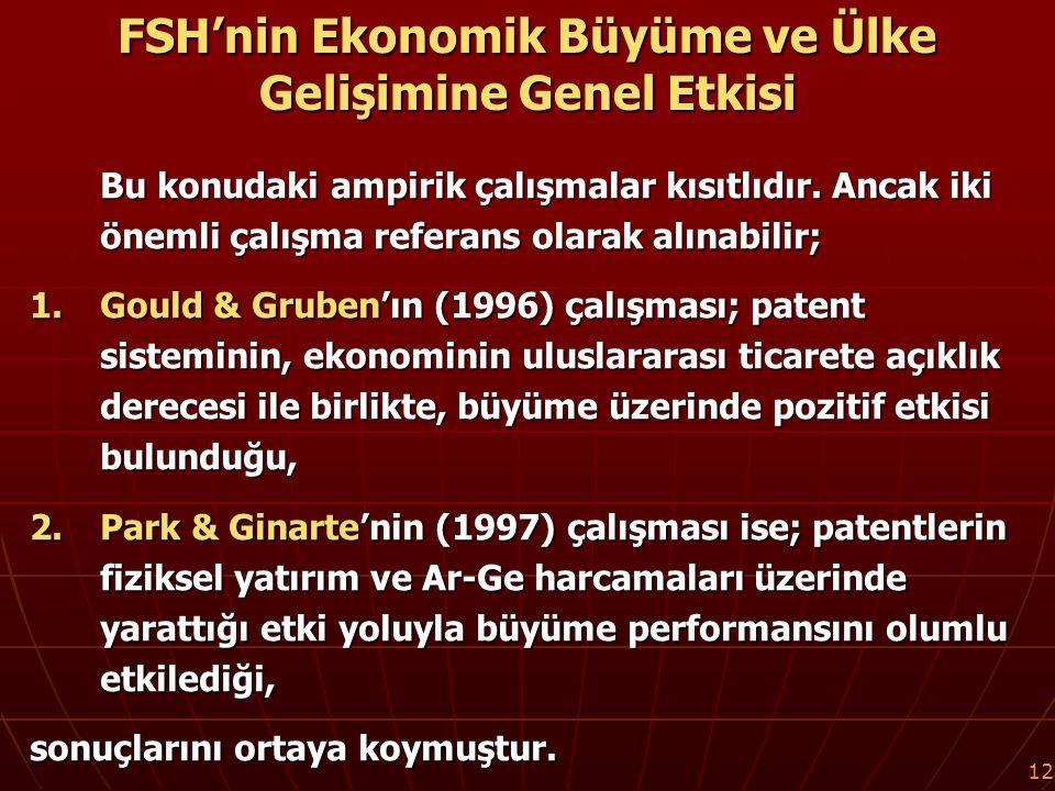 12 FSH'nin Ekonomik Büyüme ve Ülke Gelişimine Genel Etkisi Bu konudaki ampirik çalışmalar kısıtlıdır.