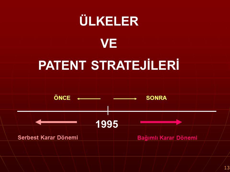 13 ÜLKELER VE PATENT STRATEJİLERİ 1995 Serbest Karar Dönemi Bağımlı Karar Dönemi ÖNCESONRA
