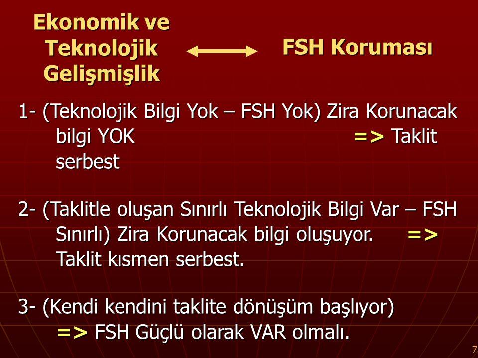 7 Ekonomik ve Teknolojik Gelişmişlik 1- (Teknolojik Bilgi Yok – FSH Yok) Zira Korunacak bilgi YOK => Taklit serbest 2- (Taklitle oluşan Sınırlı Teknolojik Bilgi Var – FSH Sınırlı) Zira Korunacak bilgi oluşuyor.