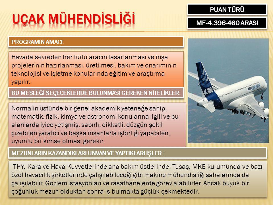 PUAN TÜRÜ MF-4:396-460 ARASI PROGRAMIN AMACI: Havada seyreden her türlü aracın tasarlanması ve inşa projelerinin hazırlanması, üretilmesi, bakım ve on