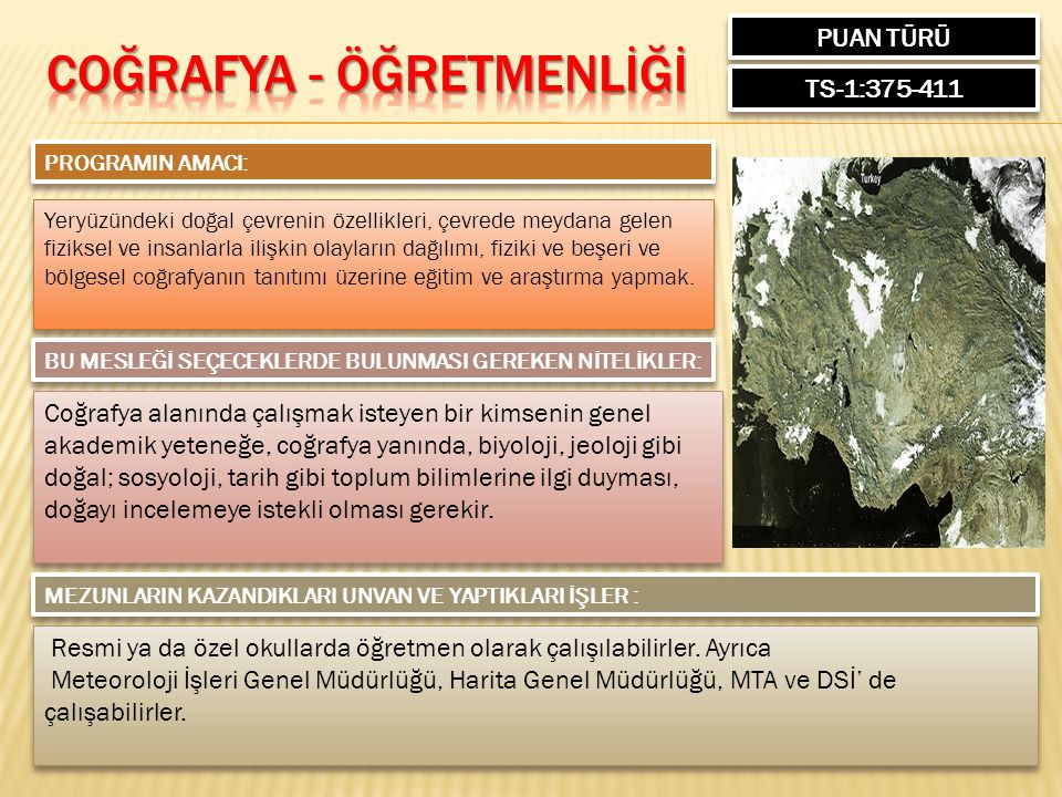 PUAN TÜRÜ TS-1:375-411 PROGRAMIN AMACI: Yeryüzündeki doğal çevrenin özellikleri, çevrede meydana gelen fiziksel ve insanlarla ilişkin olayların dağılı