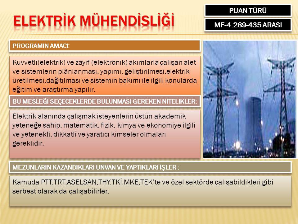 PUAN TÜRÜ MF-4.289-435 ARASI PROGRAMIN AMACI: Kuvvetli(elektrik) ve zayıf (elektronik) akımlarla çalışan alet ve sistemlerin plânlanması, yapımı, geli