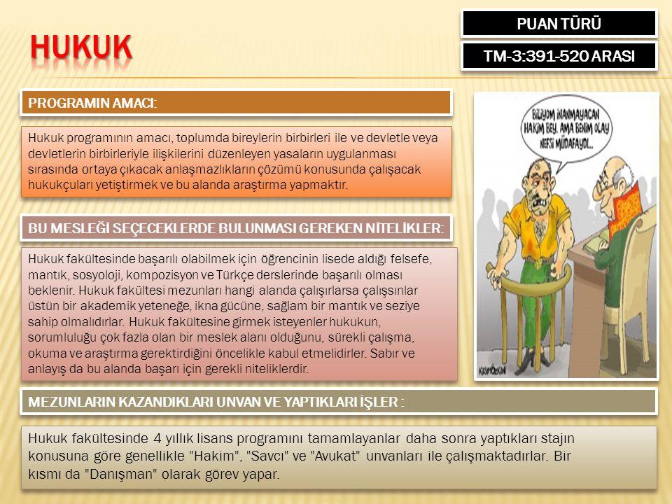 PUAN TÜRÜ TM-3:391-520 ARASI PROGRAMIN AMACI: Hukuk programının amacı, toplumda bireylerin birbirleri ile ve devletle veya devletlerin birbirleriyle i
