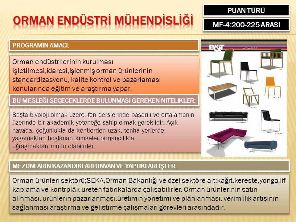 PUAN TÜRÜ MF-4:200-225 ARASI PROGRAMIN AMACI: Orman endüstrilerinin kurulması işletilmesi,idaresi,işlenmiş orman ürünlerinin standardizasyonu, kalite
