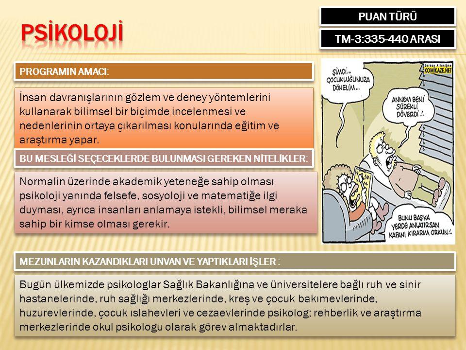 PUAN TÜRÜ TM-3:335-440 ARASI PROGRAMIN AMACI: İnsan davranışlarının gözlem ve deney yöntemlerini kullanarak bilimsel bir biçimde incelenmesi ve nedenl