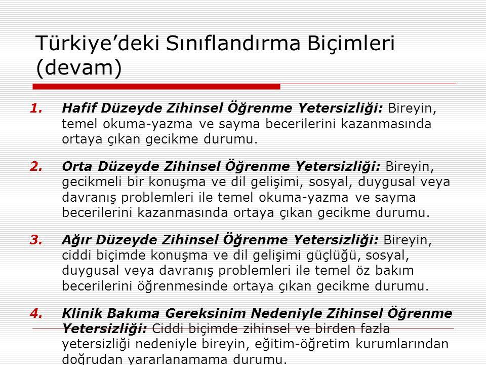 Türkiye'deki Sınıflandırma Biçimleri (devam) 1.Hafif Düzeyde Zihinsel Öğrenme Yetersizliği: Bireyin, temel okuma-yazma ve sayma becerilerini kazanması