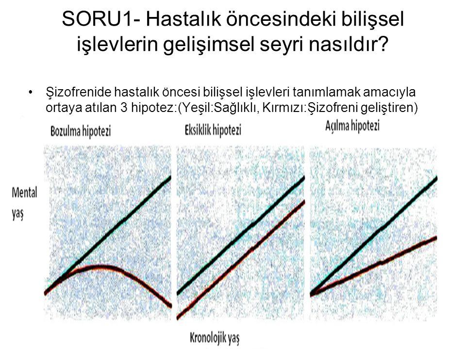 SORU1- Hastalık öncesindeki bilişsel işlevlerin gelişimsel seyri nasıldır.