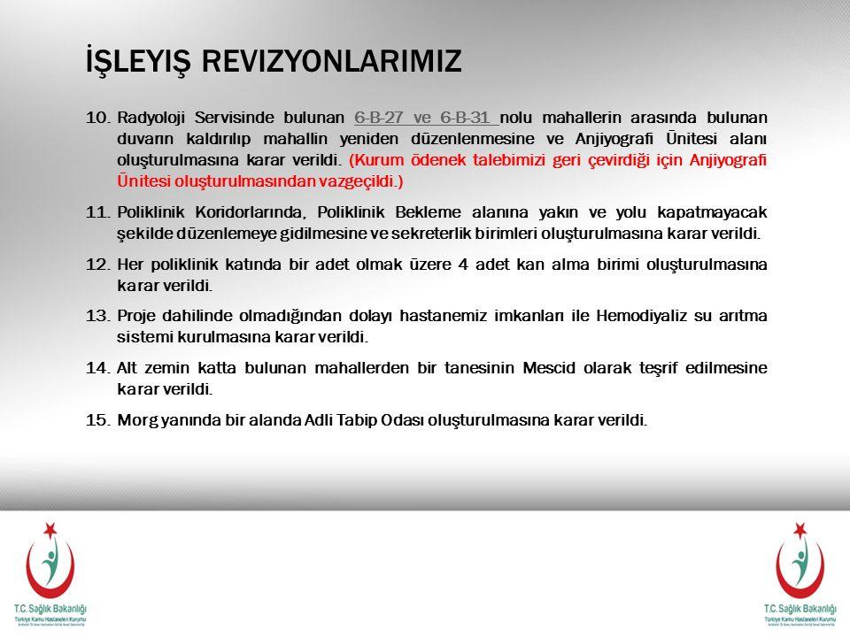 İŞLEYIŞ REVIZYONLARIMIZ 10.Radyoloji Servisinde bulunan 6-B-27 ve 6-B-31 nolu mahallerin arasında bulunan duvarın kaldırılıp mahallin yeniden düzenlenmesine ve Anjiyografi Ünitesi alanı oluşturulmasına karar verildi.