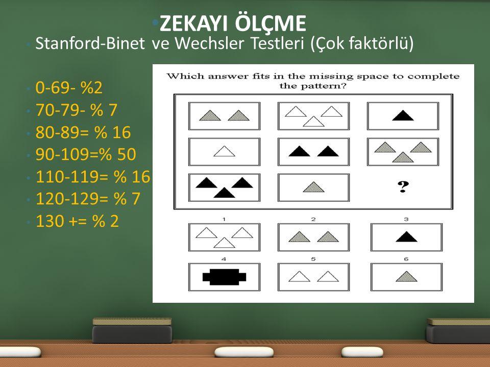 Stanford-Binet ve Wechsler Testleri (Çok faktörlü) 0-69- %2 70-79- % 7 80-89= % 16 90-109=% 50 110-119= % 16 120-129= % 7 130 += % 2 ZEKAYI ÖLÇME