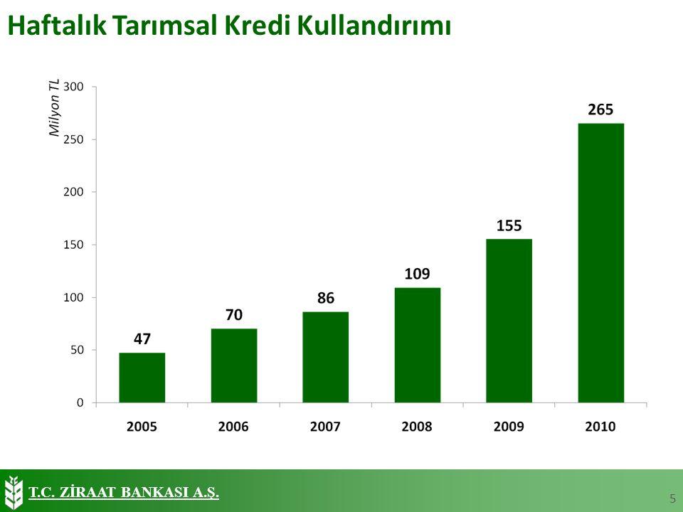 T.C. ZİRAAT BANKASI A.Ş. Haftalık Tarımsal Kredi Kullandırımı 5
