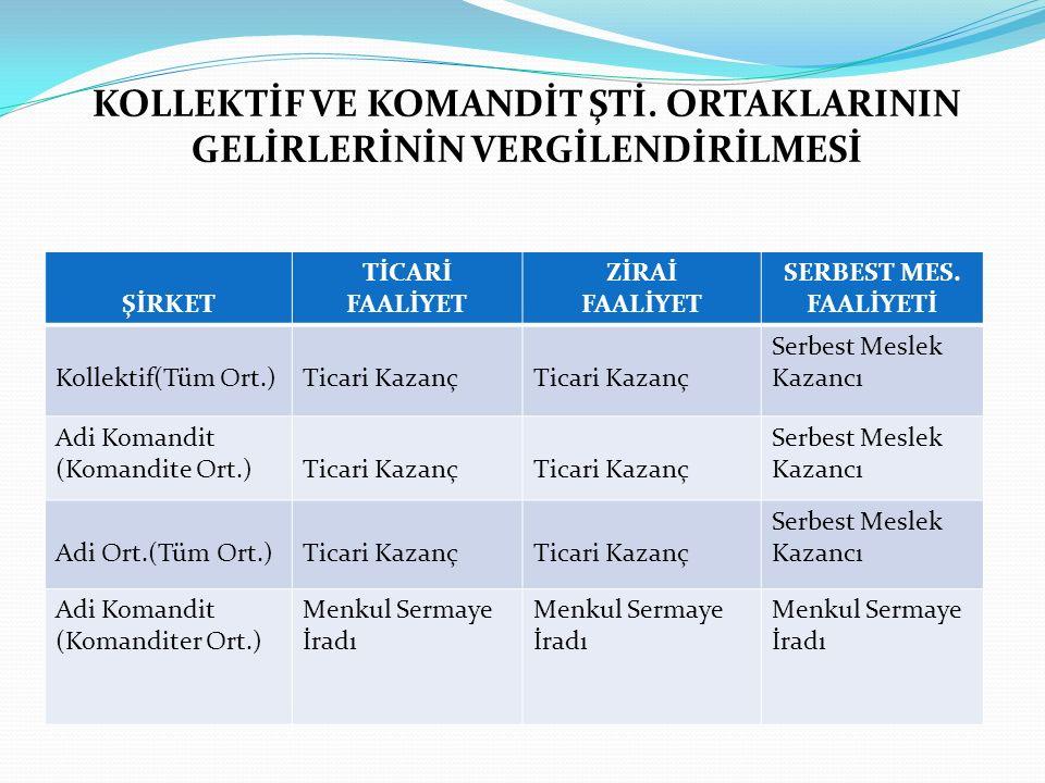 KOLLEKTİF VE KOMANDİT ŞTİ.