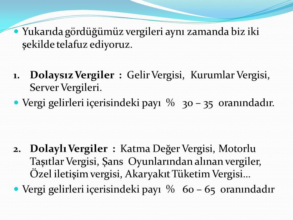 ZİRAİ KAZANÇLAR Zirai Kazanç: Her türlü zirai faaliyet.