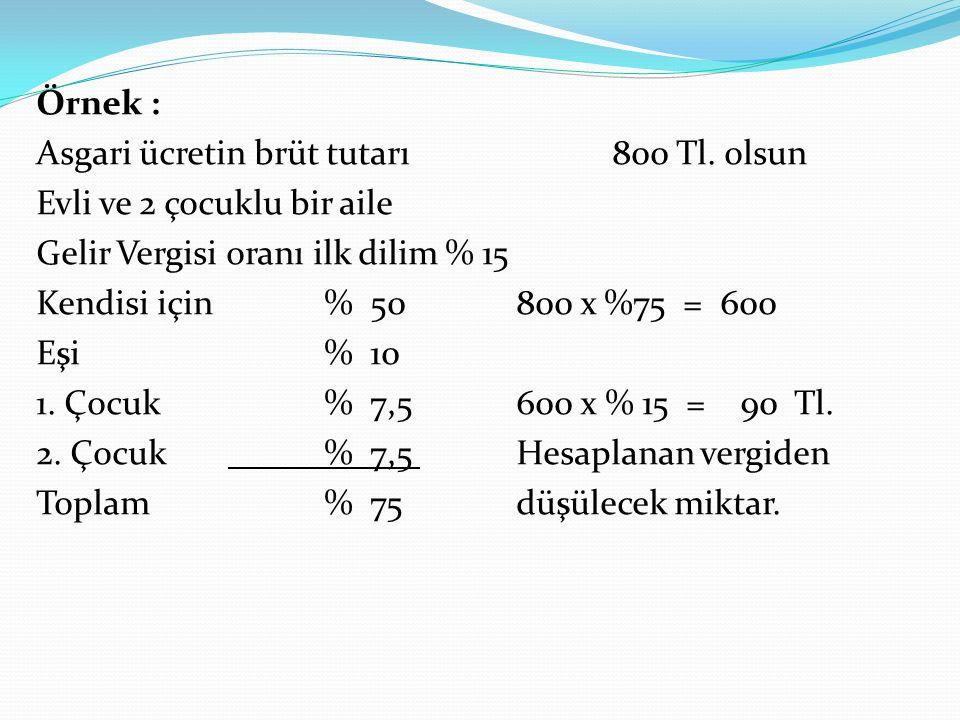 Örnek : Asgari ücretin brüt tutarı800 Tl.