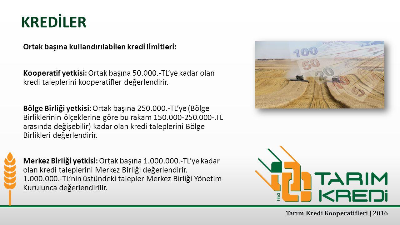 KREDİLER Ortak başına kullandırılabilen kredi limitleri: Kooperatif yetkisi: Ortak başına 50.000.-TL'ye kadar olan kredi taleplerini kooperatifler değ