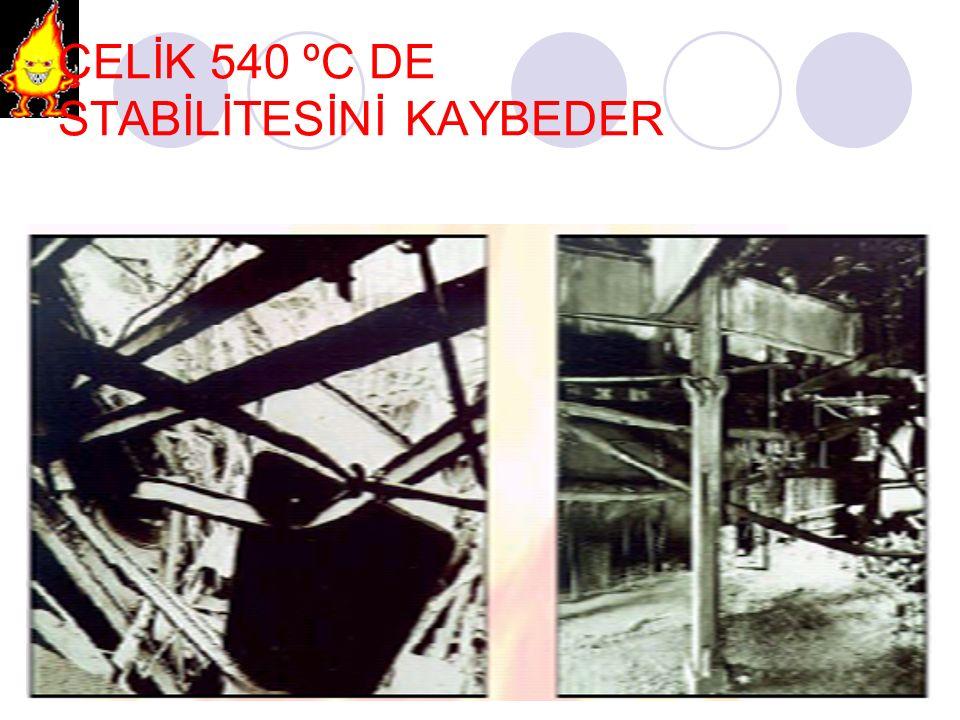 ÇELİK 540 ºC DE STABİLİTESİNİ KAYBEDER