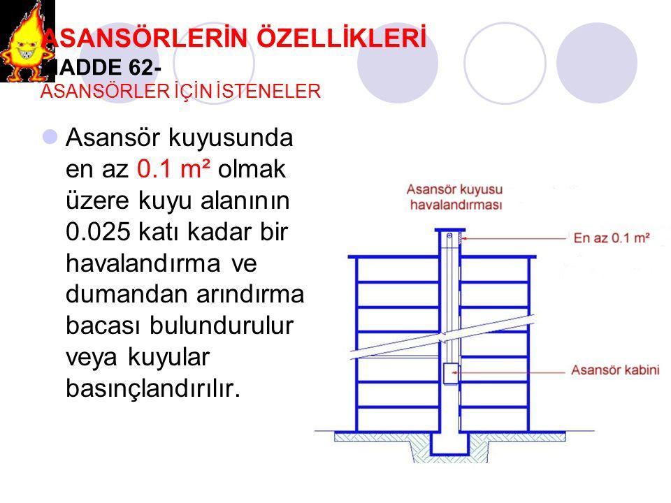 ASANSÖRLERİN ÖZELLİKLERİ MADDE 62- ASANSÖRLER İÇİN İSTENELER Asansör kuyusunda en az 0.1 m² olmak üzere kuyu alanının 0.025 katı kadar bir havalandırm