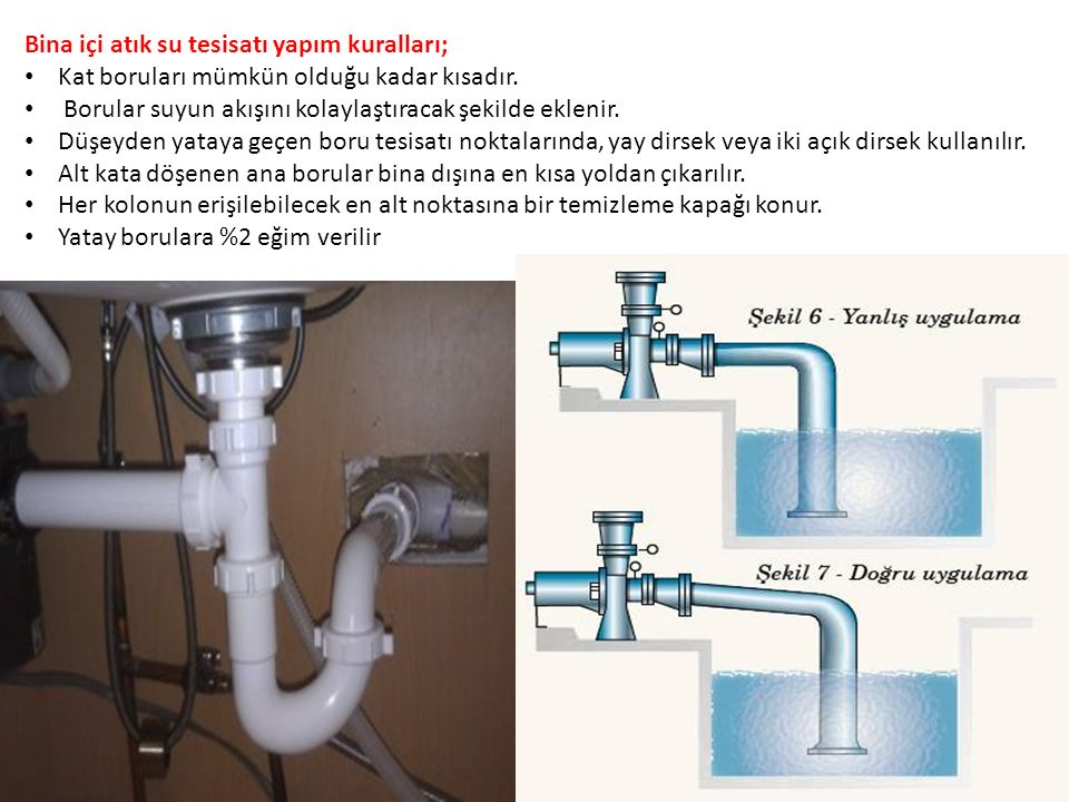 Bina içi atık su tesisatı yapım kuralları; Kat boruları mümkün olduğu kadar kısadır.