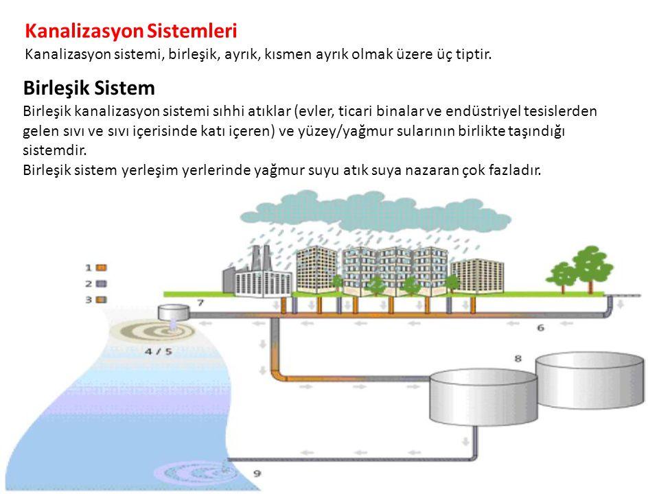 Kanalizasyon Sistemleri Kanalizasyon sistemi, birleşik, ayrık, kısmen ayrık olmak üzere üç tiptir.