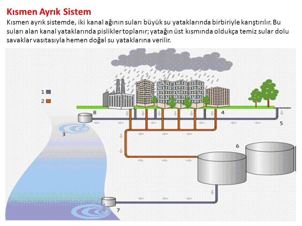 Kısmen Ayrık Sistem Kısmen ayrık sistemde, iki kanal ağının suları büyük su yataklarında birbiriyle karıştırılır.