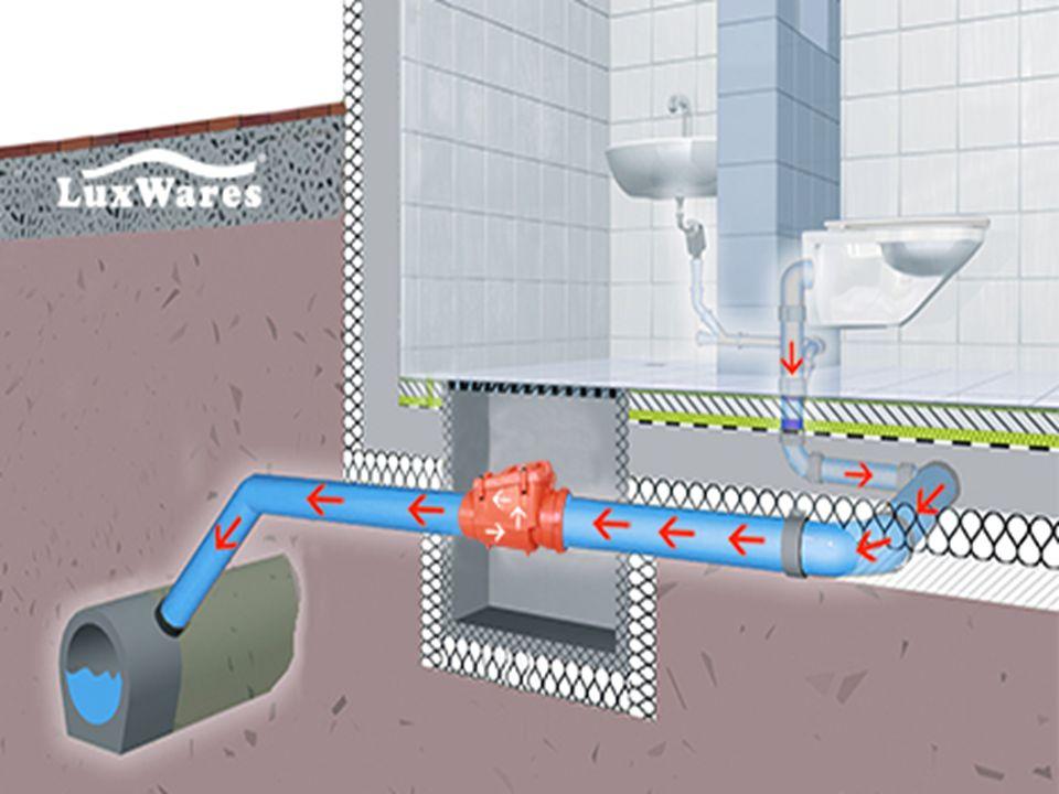 Atık Su Kanallarında Kullanılan Boru Çeşitleri Atık su kanallarında, teknolojik gelişmelere bağlı olarak ; beton veya plastik boru çeşitleri kullanılır.