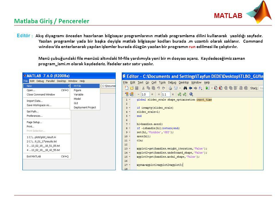 MATLAB Editör : Akış diyagramı önceden hazırlanan bilgisayar programlarının matlab programlama dilini kullanarak yazıldığı sayfadır. Yazılan programla