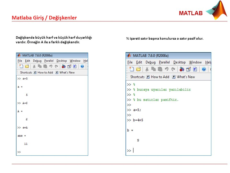 MATLAB Değişkende büyük harf ve küçük harf duyarlılığı vardır. Örneğin A ile a farklı değişkendir. Matlaba Giriş / Değişkenler % işareti satır başına