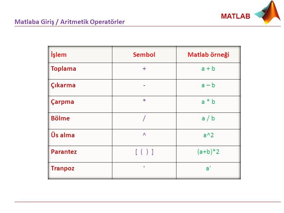 MATLAB Matlaba Giriş / Aritmetik Operatörler