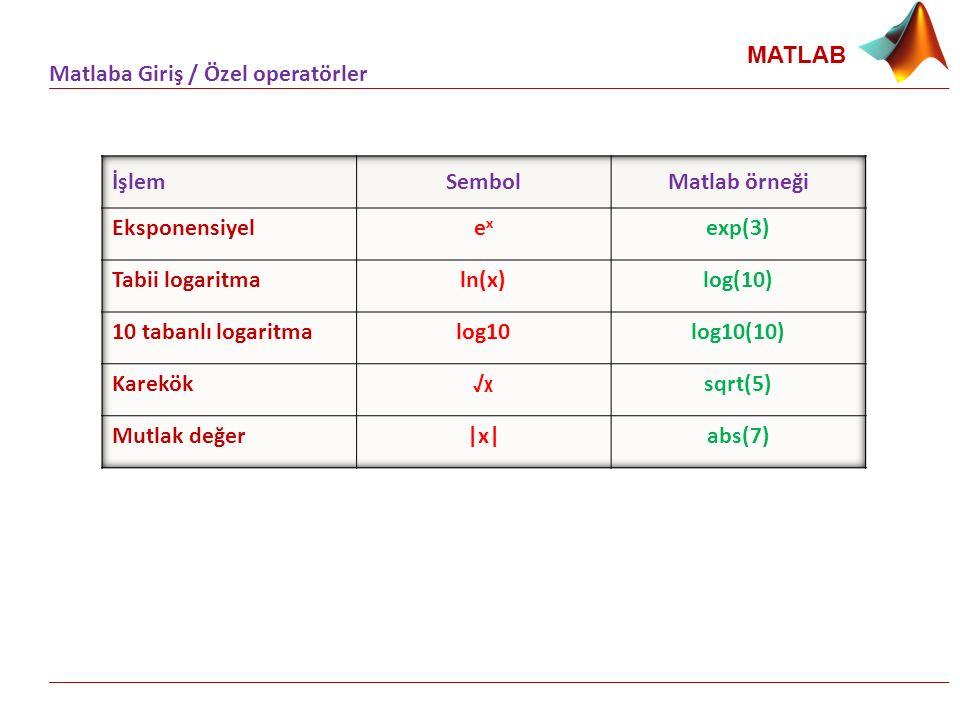 MATLAB Matlaba Giriş / Özel operatörler
