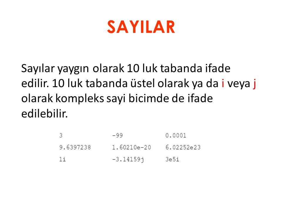 SAYILAR Sayılar yaygın olarak 10 luk tabanda ifade edilir. 10 luk tabanda üstel olarak ya da i veya j olarak kompleks sayi bicimde de ifade edilebilir