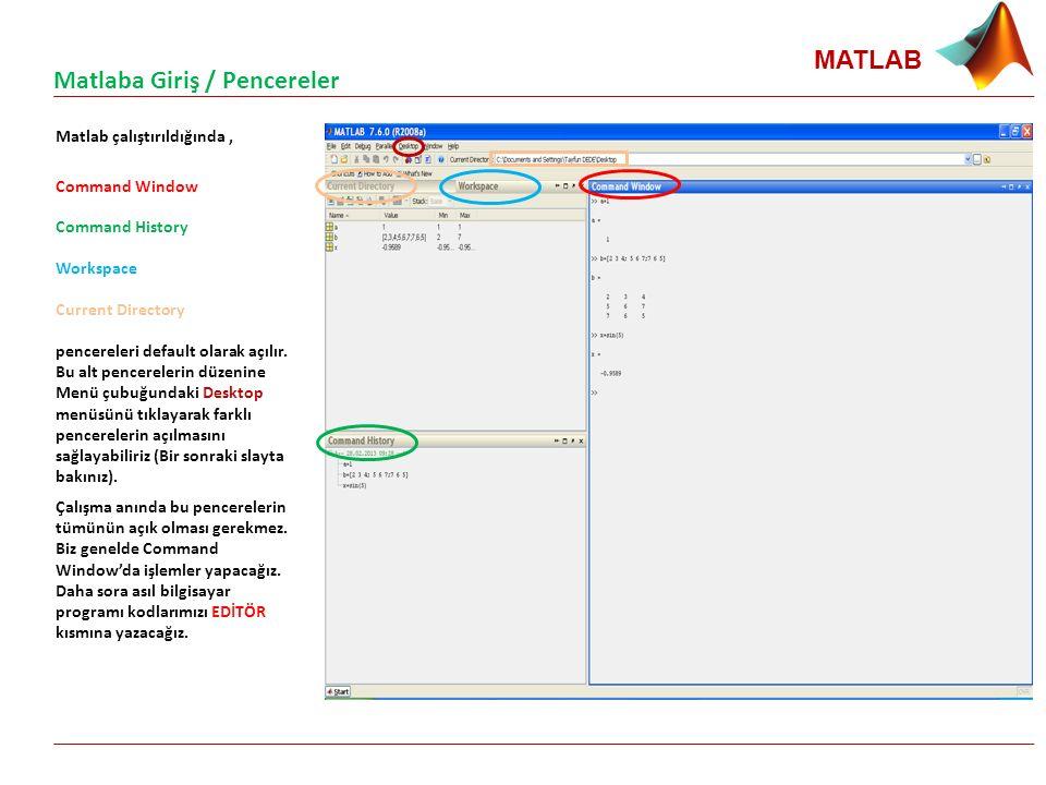 Matlaba Giriş / Pencereler MATLAB Matlab çalıştırıldığında, Command Window Command History Workspace Current Directory pencereleri default olarak açılır.