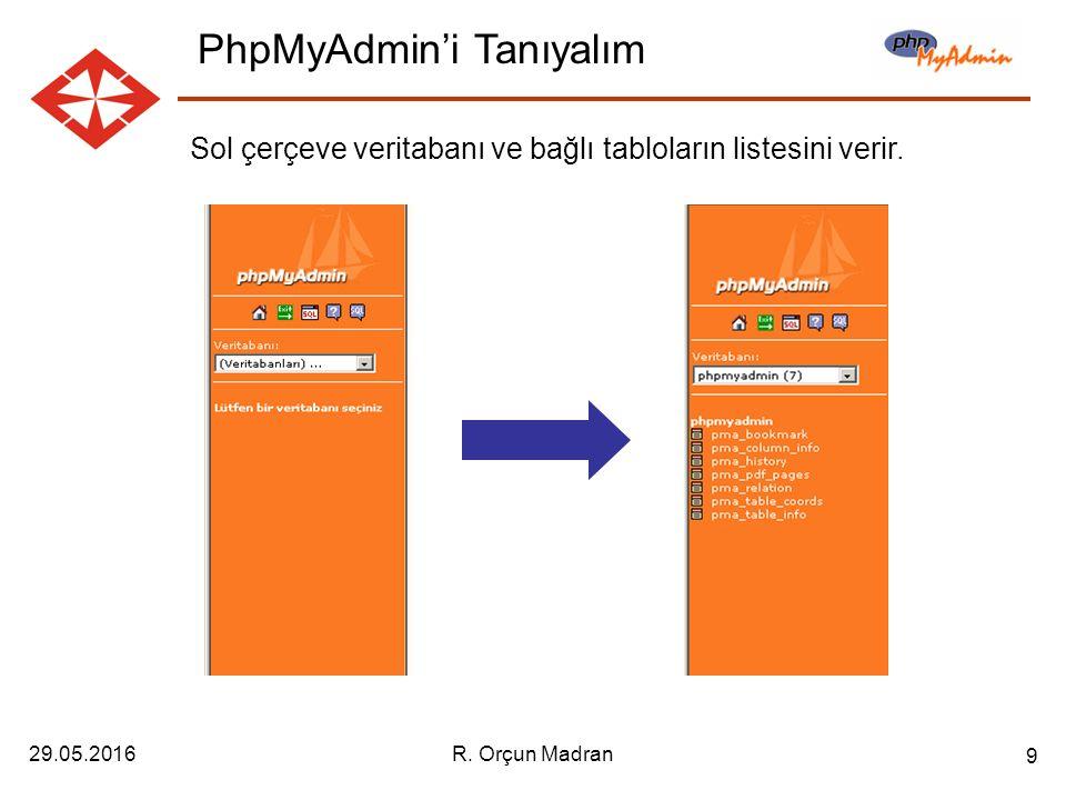 29.05.2016R. Orçun Madran 9 Sol çerçeve veritabanı ve bağlı tabloların listesini verir.