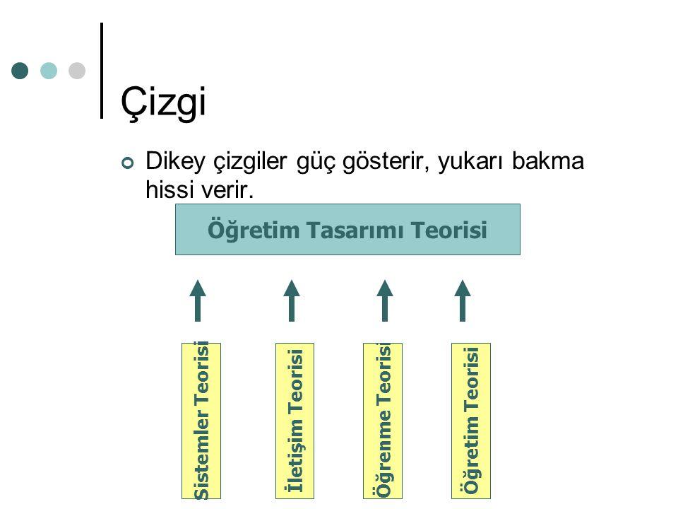 Öğretim Tasarımı Teorisi Sistemler Teorisi Öğretim Teorisi Öğrenme Teoris i İletişim Teorisi Çizgi Dikey çizgiler güç gösterir, yukarı bakma hissi verir.