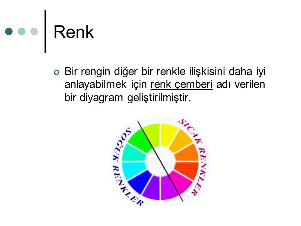 Renk Bir rengin diğer bir renkle ilişkisini daha iyi anlayabilmek için renk çemberi adı verilen bir diyagram geliştirilmiştir.