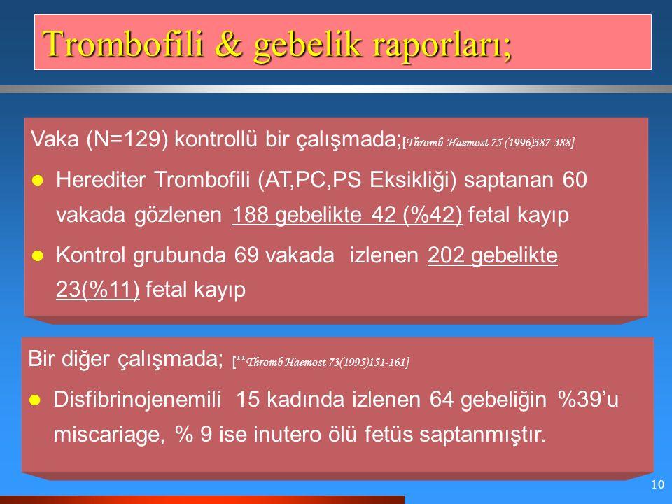 10 Trombofili & gebelik raporları; Vaka (N=129) kontrollü bir çalışmada; [ Thromb Haemost 75 (1996)387-388] Herediter Trombofili (AT,PC,PS Eksikliği) saptanan 60 vakada gözlenen 188 gebelikte 42 (%42) fetal kayıp Kontrol grubunda 69 vakada izlenen 202 gebelikte 23(%11) fetal kayıp Bir diğer çalışmada; [** Thromb Haemost 73(1995)151-161] Disfibrinojenemili 15 kadında izlenen 64 gebeliğin %39'u miscariage, % 9 ise inutero ölü fetüs saptanmıştır.