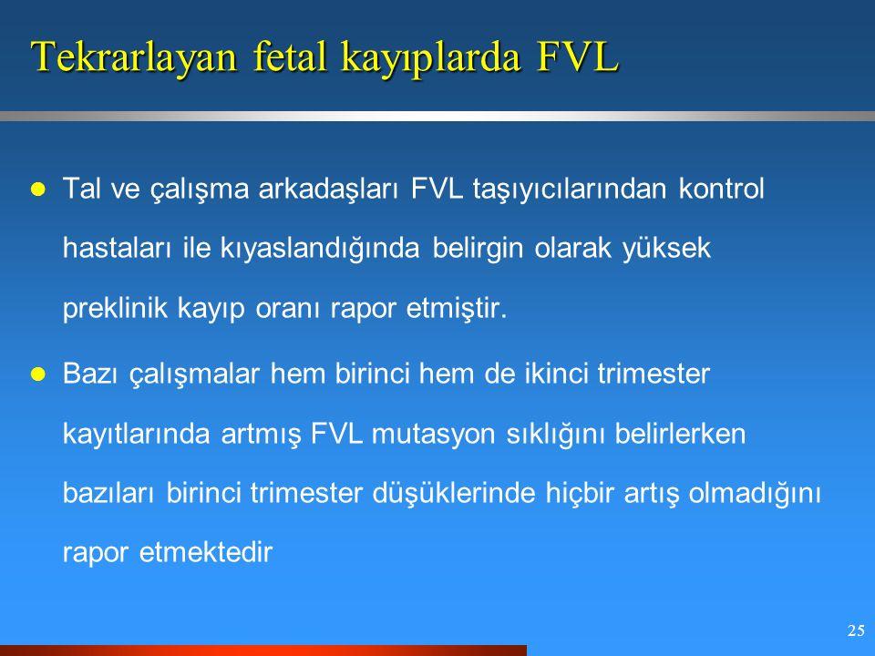 25 Tekrarlayan fetal kayıplarda FVL Tal ve çalışma arkadaşları FVL taşıyıcılarından kontrol hastaları ile kıyaslandığında belirgin olarak yüksek preklinik kayıp oranı rapor etmiştir.