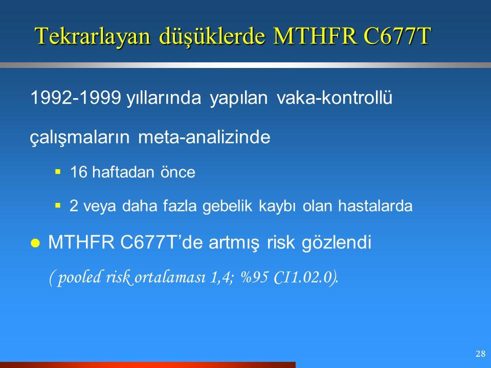 28 Tekrarlayan düşüklerde MTHFR C677T 1992-1999 yıllarında yapılan vaka-kontrollü çalışmaların meta-analizinde  16 haftadan önce  2 veya daha fazla gebelik kaybı olan hastalarda MTHFR C677T'de artmış risk gözlendi ( pooled risk ortalaması 1,4; %95 CI1.02.0).