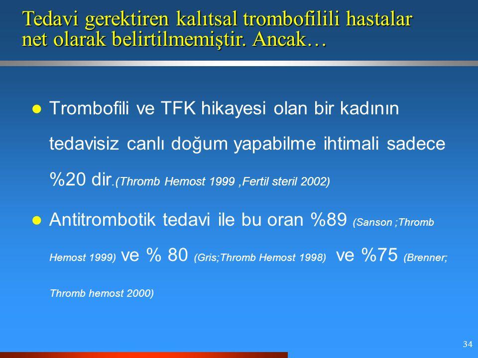 34 Trombofili ve TFK hikayesi olan bir kadının tedavisiz canlı doğum yapabilme ihtimali sadece %20 dir.(Thromb Hemost 1999,Fertil steril 2002) Antitrombotik tedavi ile bu oran %89 (Sanson ;Thromb Hemost 1999) ve % 80 (Gris;Thromb Hemost 1998) ve %75 (Brenner; Thromb hemost 2000) Tedavi gerektiren kalıtsal trombofilili hastalar net olarak belirtilmemiştir.