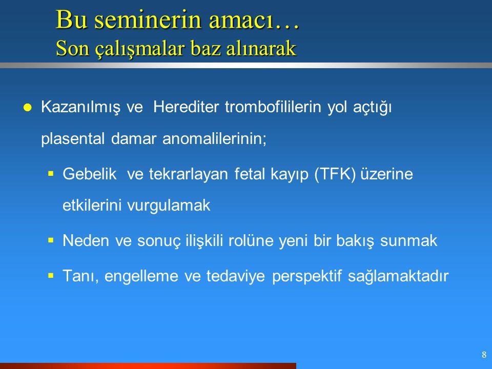 Doku faktörü VII VIIa XIXI XIa IXIXa XXa IIaII FibrinogenFibrin VIIIVIIIa VVa XIII XIIIa XL-Fibrin Endotel hücresi TM aPC PC PS TFPI AT Koagulasyon Sisteminin Dogal İnhibitörleri