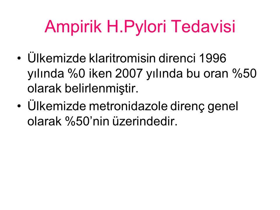 Ampirik H.Pylori Tedavisi Ülkemizde klaritromisin direnci 1996 yılında %0 iken 2007 yılında bu oran %50 olarak belirlenmiştir.