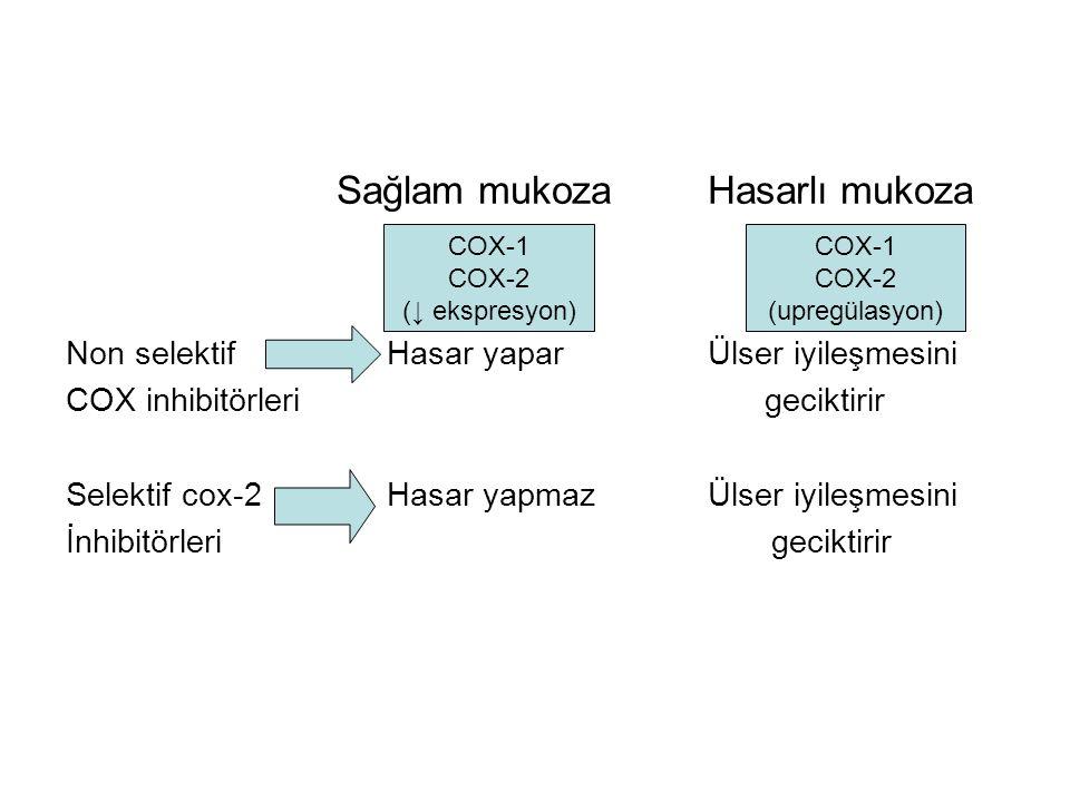 Sağlam mukozaHasarlı mukoza Non selektifHasar yaparÜlser iyileşmesini COX inhibitörleri geciktirir Selektif cox-2 Hasar yapmazÜlser iyileşmesini İnhibitörleri geciktirir COX-1 COX-2 (↓ ekspresyon) COX-1 COX-2 (upregülasyon)