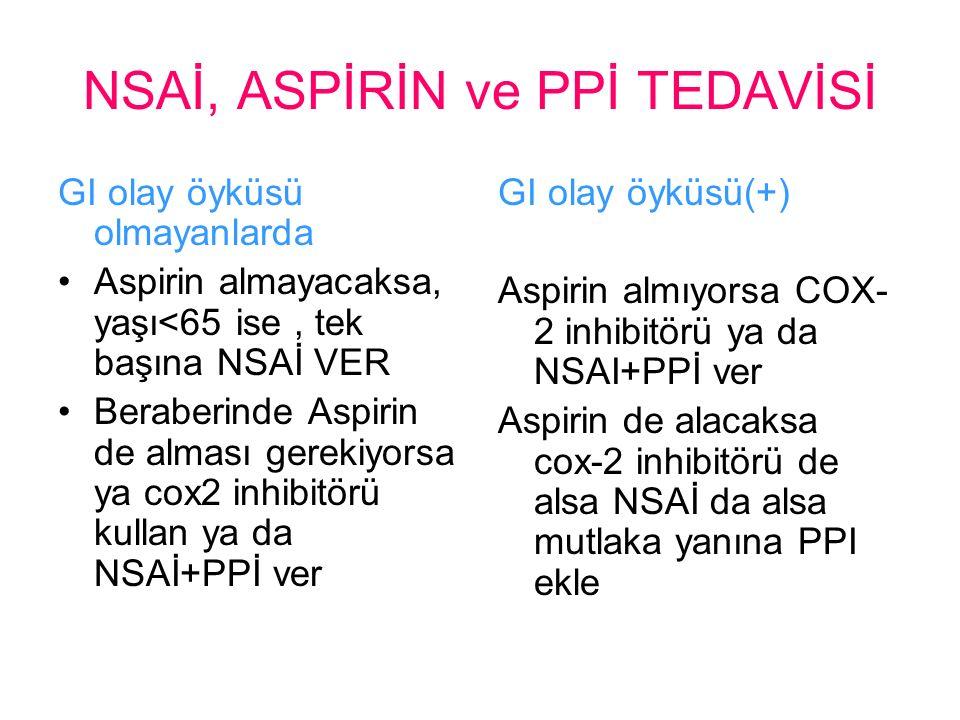 NSAİ, ASPİRİN ve PPİ TEDAVİSİ GI olay öyküsü olmayanlarda Aspirin almayacaksa, yaşı<65 ise, tek başına NSAİ VER Beraberinde Aspirin de alması gerekiyorsa ya cox2 inhibitörü kullan ya da NSAİ+PPİ ver GI olay öyküsü(+) Aspirin almıyorsa COX- 2 inhibitörü ya da NSAI+PPİ ver Aspirin de alacaksa cox-2 inhibitörü de alsa NSAİ da alsa mutlaka yanına PPI ekle