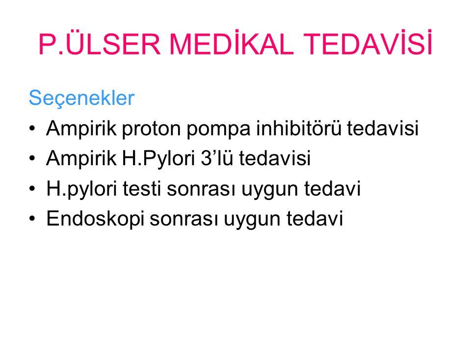 P.ÜLSER MEDİKAL TEDAVİSİ Seçenekler Ampirik proton pompa inhibitörü tedavisi Ampirik H.Pylori 3'lü tedavisi H.pylori testi sonrası uygun tedavi Endoskopi sonrası uygun tedavi