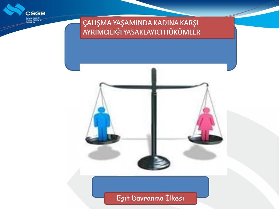 Kadın ve Erkek Arasında Eşit Davranma İlkesi Anayasa md.