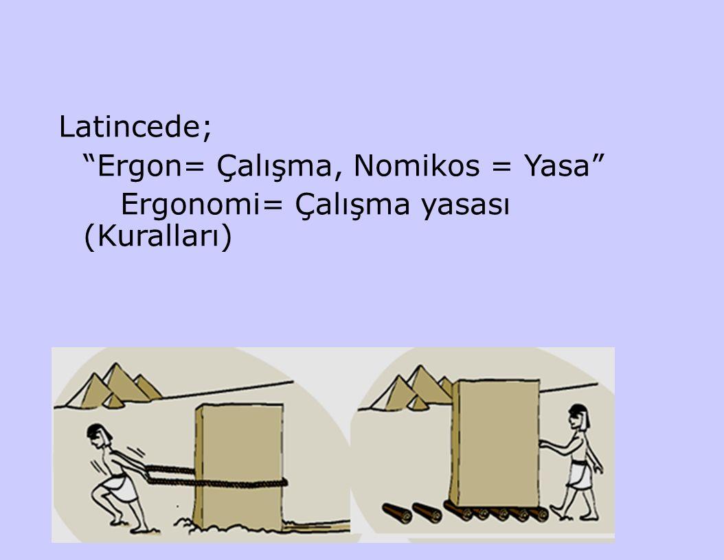 """Latincede; """"Ergon= Çalışma, Nomikos = Yasa"""" Ergonomi= Çalışma yasası (Kuralları)"""