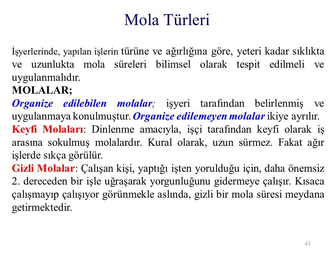 Mola Türleri 43 İşyerlerinde, yapılan işlerin türüne ve ağırlığına göre, yeteri kadar sıklıkta ve uzunlukta mola süreleri bilimsel olarak tespit edilm