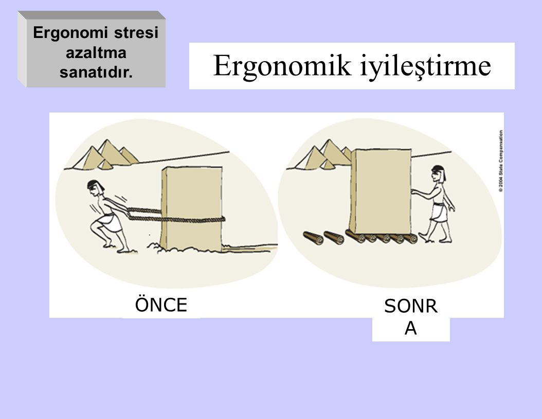 Ergonomik iyileştirme ÖNCE SONR A Ergonomi stresi azaltma sanatıdır.