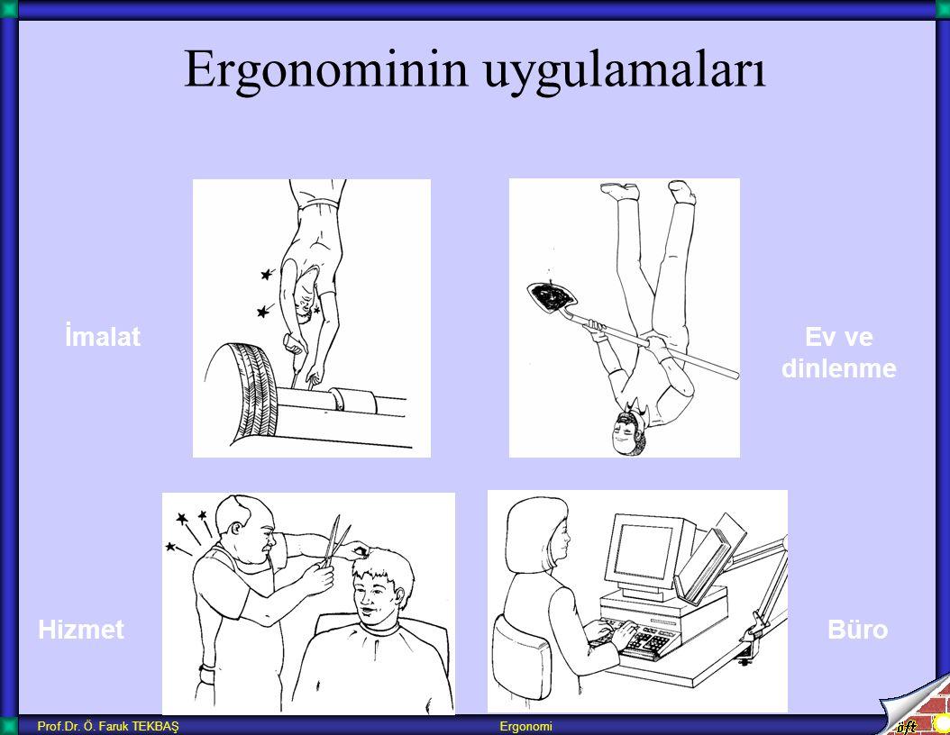 Prof.Dr. Ö. Faruk TEKBAŞ Ergonomi Ergonominin uygulamaları Ev ve dinlenme HizmetBüro Manufacturing İmalat